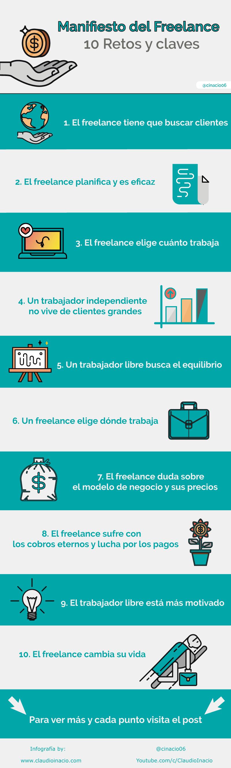 infografia del manifiesto del freelance
